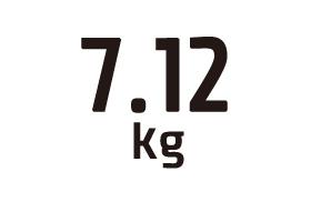 7.12kg