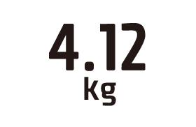 4.12kg