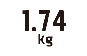 1.74kg