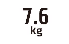 7.6kg