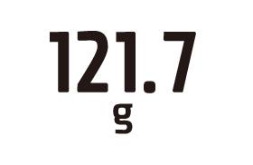 121.7g