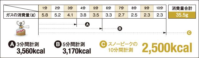 ギガパワーガス_009