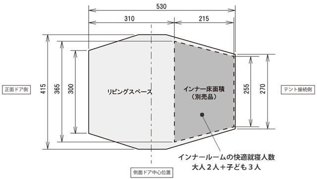 リビングスペースとインナー床面積