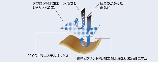 material_02